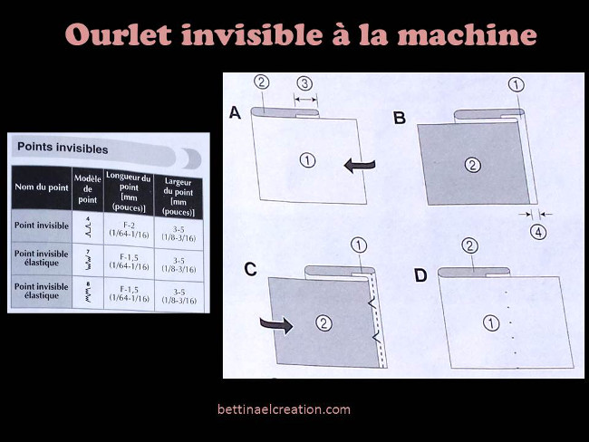 Tuto couture invisible ourlet